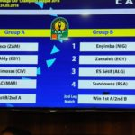 Enyimba Draw In Tough CAF Champions League