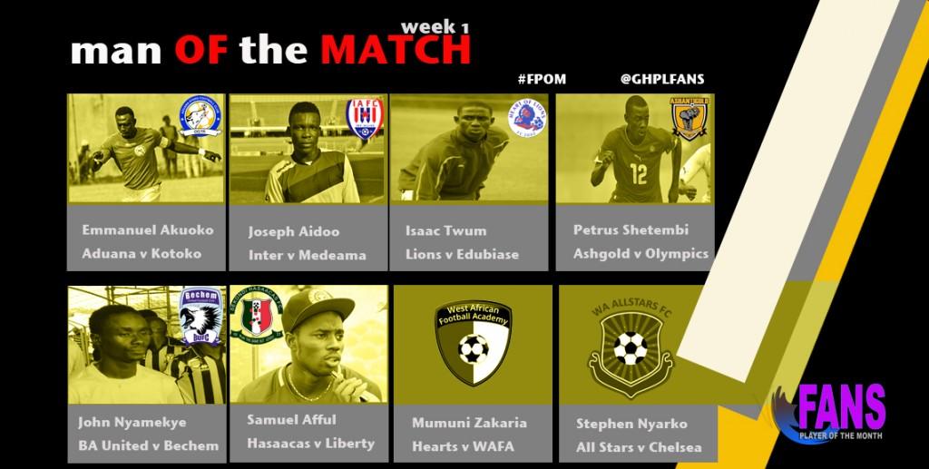 Ghana Premier League: Week 1 Man-of-the-Match winners