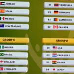 FIFA U-17 WWC: Flamingos Draw Brazil, England, Korea DPR