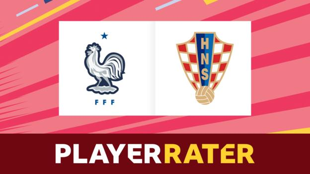 World Cup: France v Croatia - rate the players