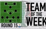 Serie A Team of the Week | Round 15