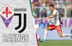 Juventus Player Ratings: A sluggish outing from all of Sarri's men