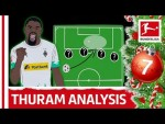 Marcus Thuram Tactical Profile – Powered By Tifo Football | Bundesliga 2019 Advent Calendar 7