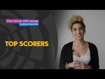 One minute with LaLiga & Chelsea Cabarcas: Top Scorers