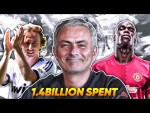 10 Managers That Bought Their Success!