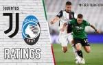 Atalanta player ratings: Papu perfection