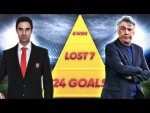 Which Manager Has The Toughest Job Next Season?! | The Football Pyramid