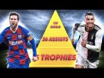 The GREATEST Player In Champions League History Is… | The Football Pyramid