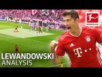 How Robert Lewandowski Scores His Goals • Tactical Analysis